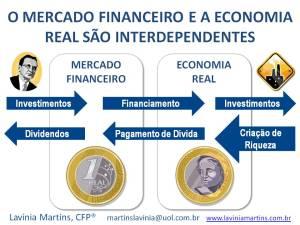 Mercado Financeiro x Economia Real 3